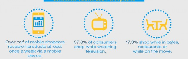infographic_how_mobile_commerce_is _changing_online_shopping