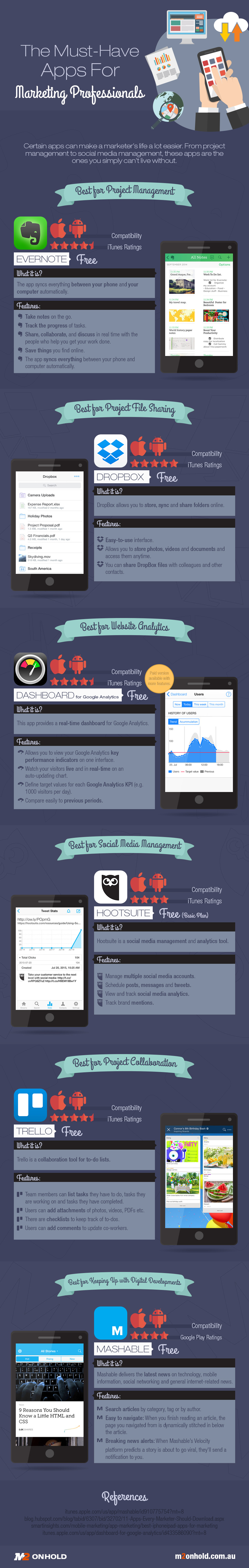 The Must-Have Apps for Marketing Professionals [INFOGRAPHIC]