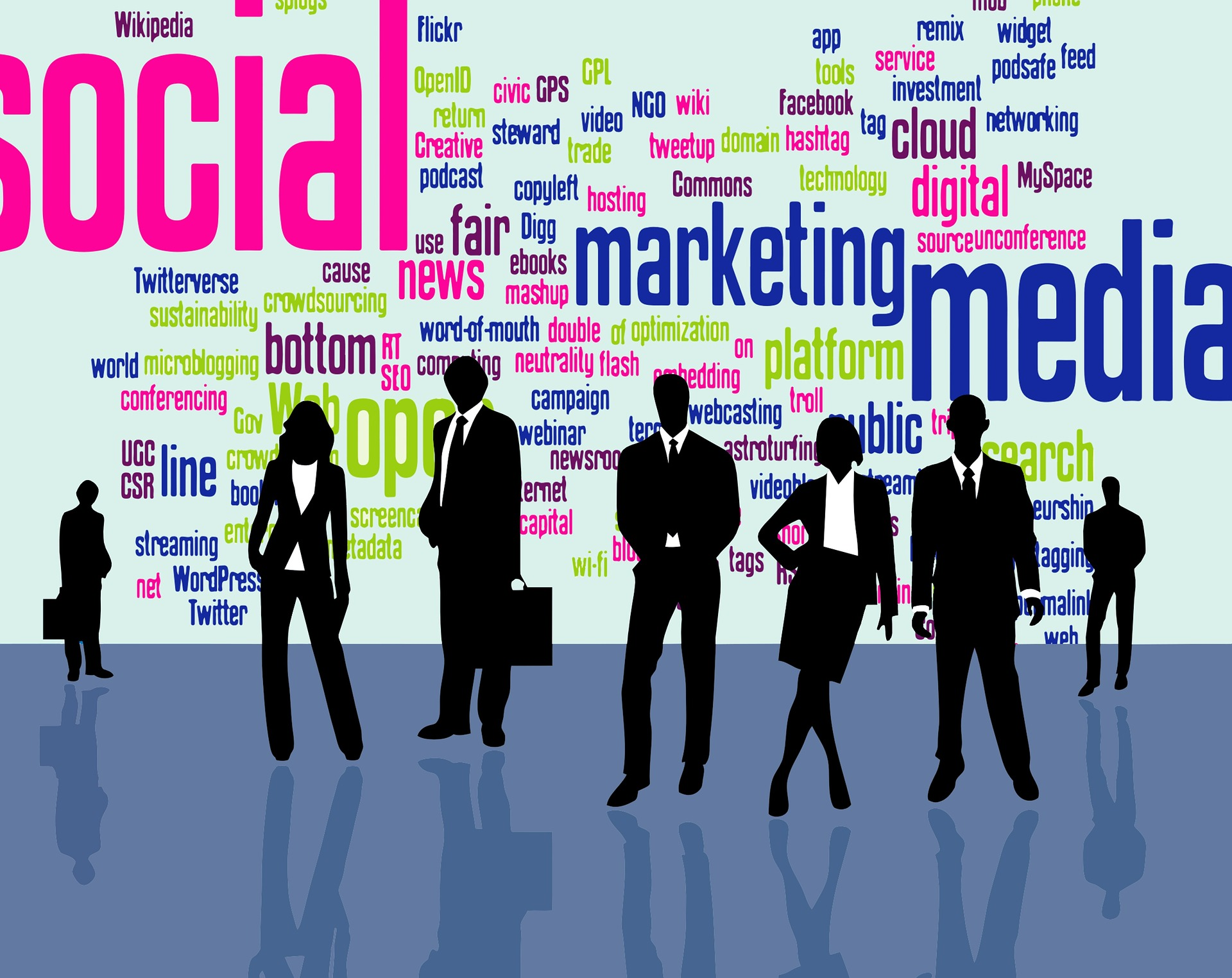 How Can You Design A Successful Social Media Marketing Strategy