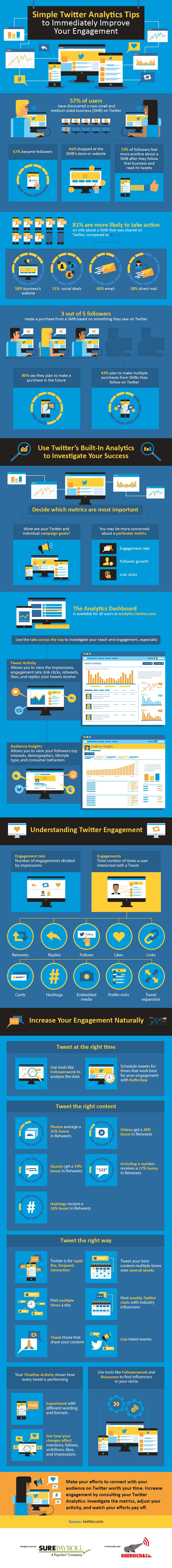 Use These Twitter Analytics Tips to Immediately Improve Your Engagement