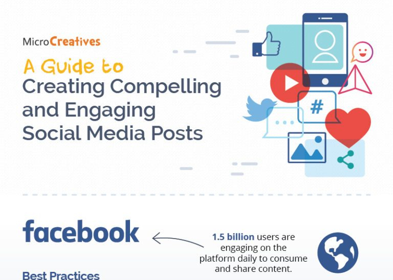 Guide to a Successful Social Media Stretegy [INFOGRAPHIC]