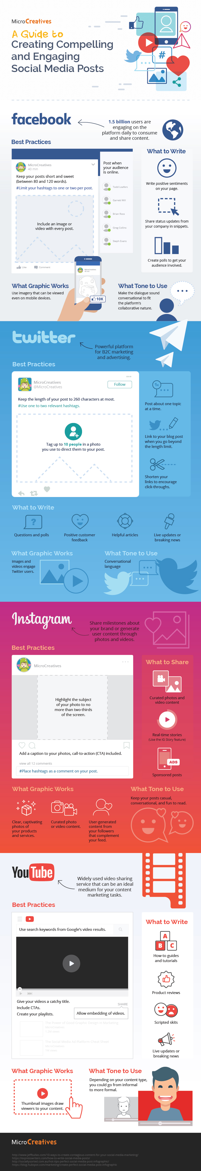 MiC_A-Guide-to-Creating-Compelling-and-Engaging-Social-Media-Posts_v1-01